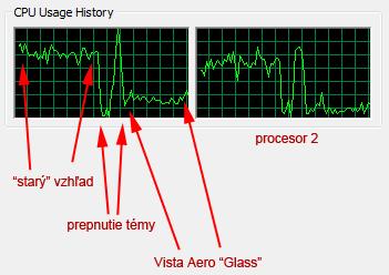 Windows Vista CPU